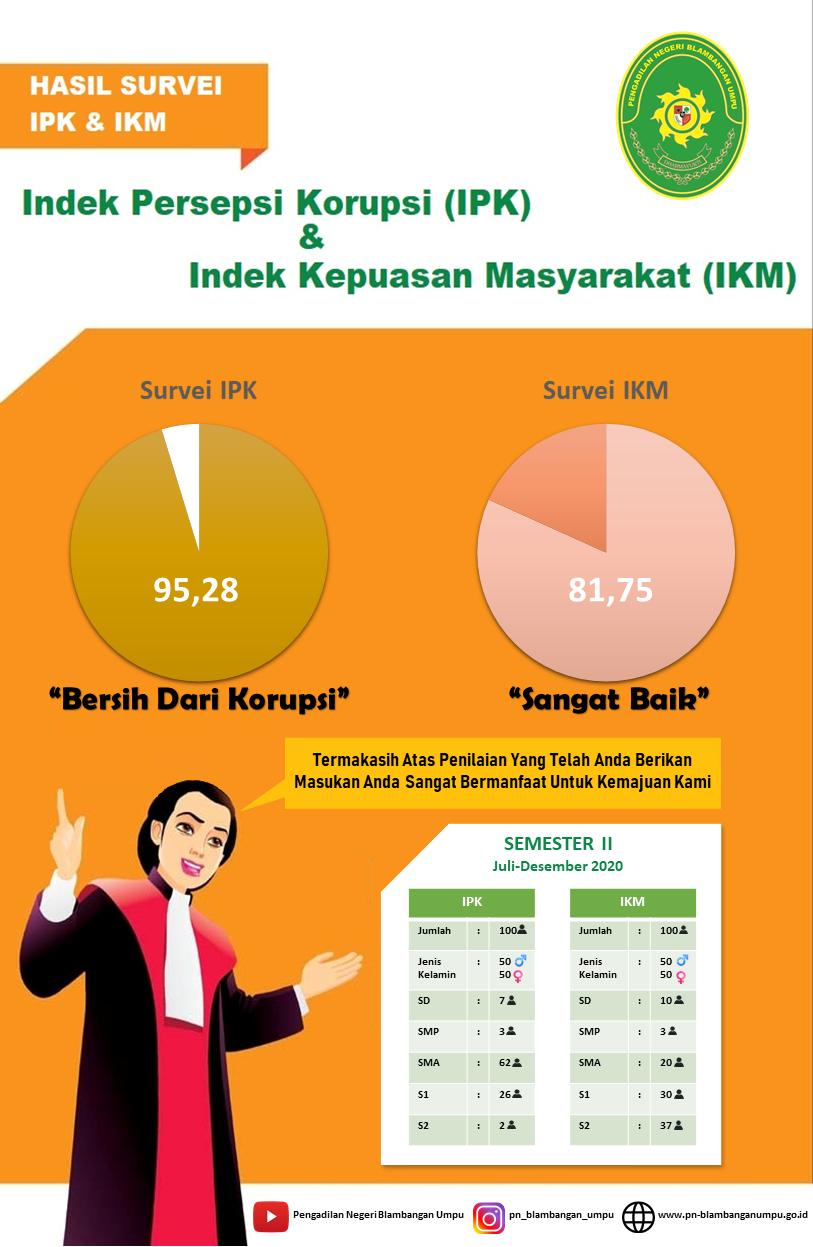 HASIL SURVEI IPK & IKM